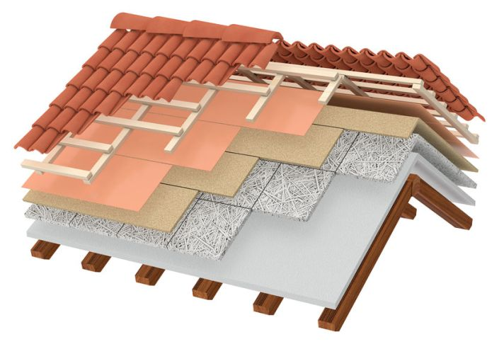 Getting Your Roof Ready for Summer